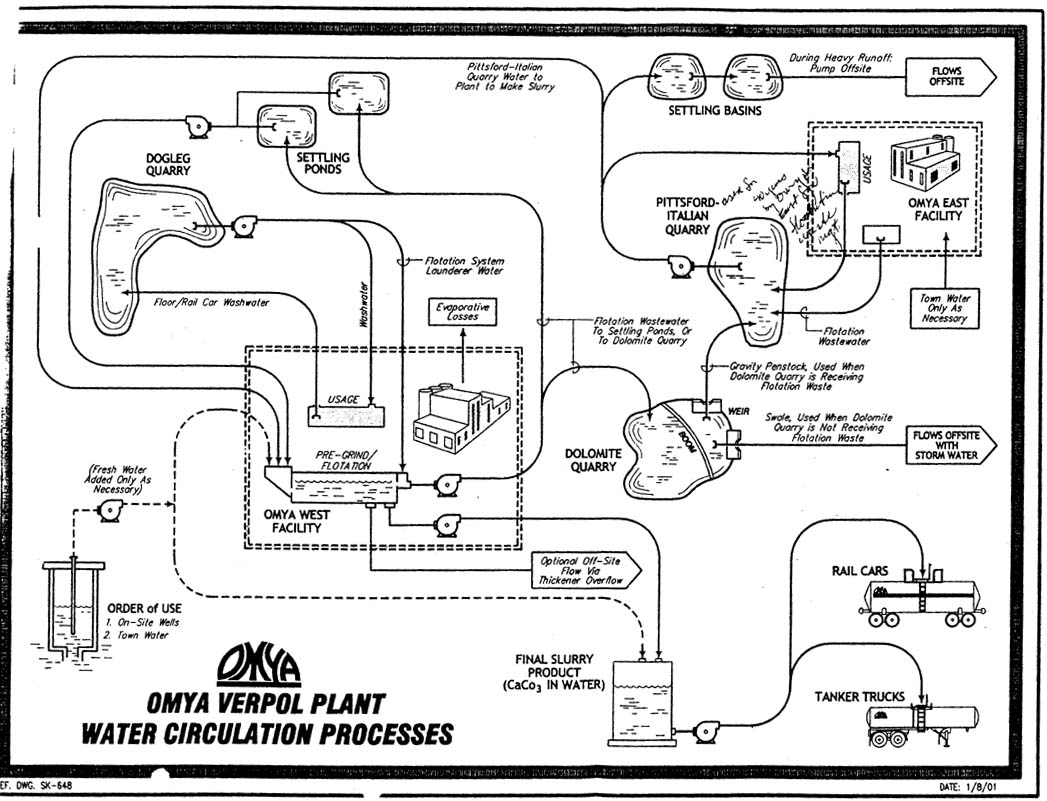 quarry mining process diagram html